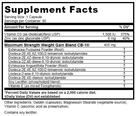 CB-1 Weight Gainer Ingredients